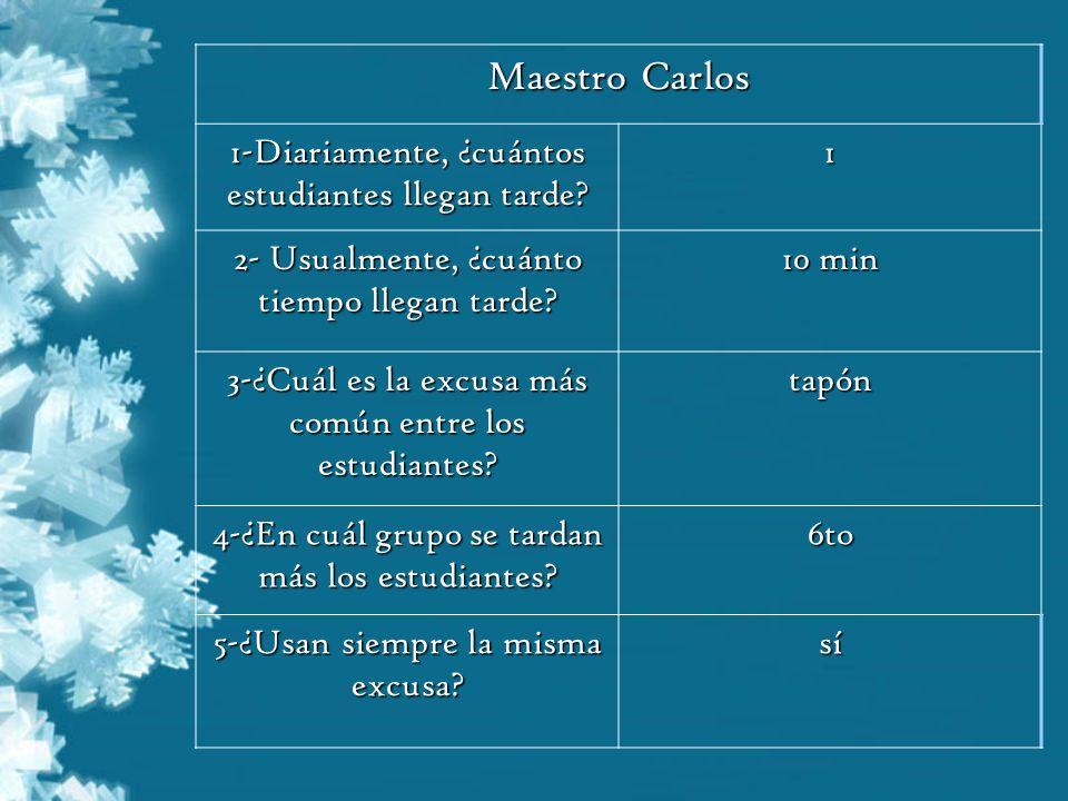 Maestro Carlos 1-Diariamente, ¿cuántos estudiantes llegan tarde 1