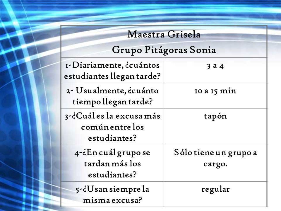Maestra Grisela Grupo Pitágoras Sonia