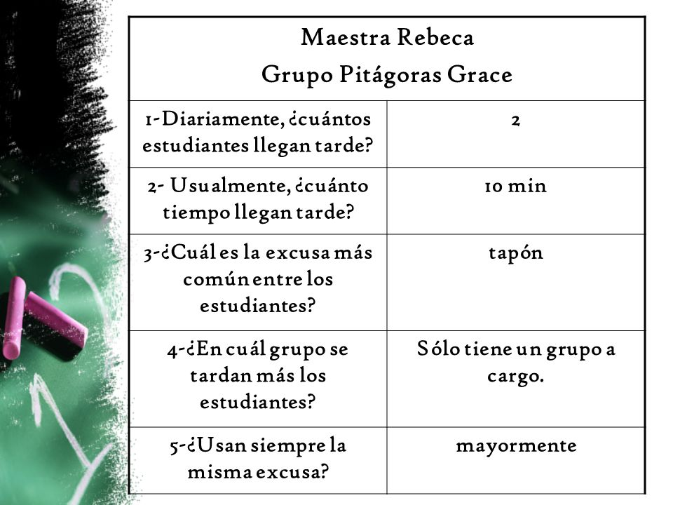 Maestra Rebeca Grupo Pitágoras Grace