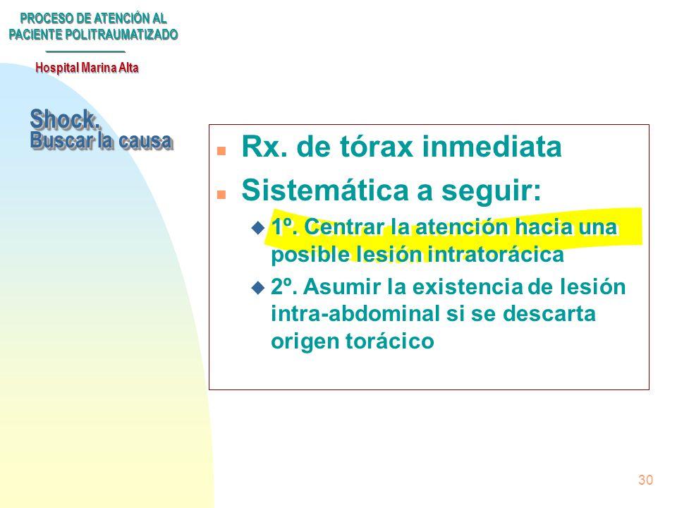 Rx. de tórax inmediata Sistemática a seguir: Shock. Buscar la causa
