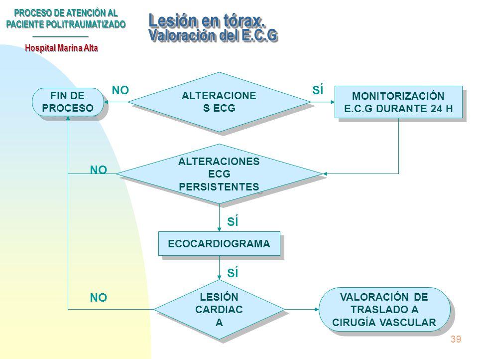 Lesión en tórax. Valoración del E.C.G