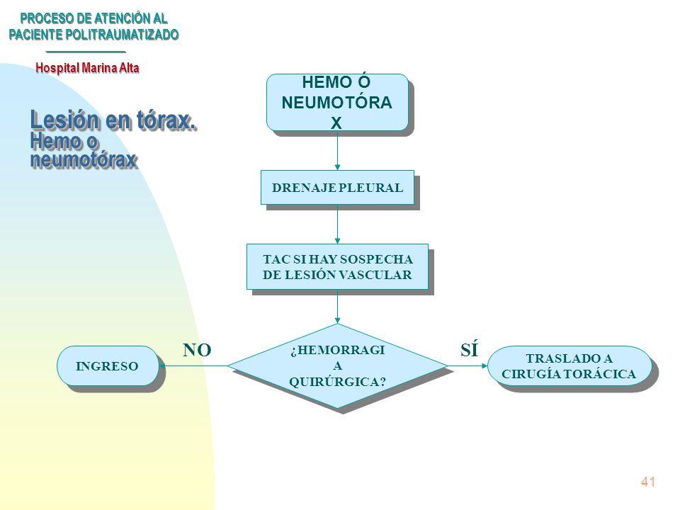 Lesión en tórax. Hemo o neumotórax