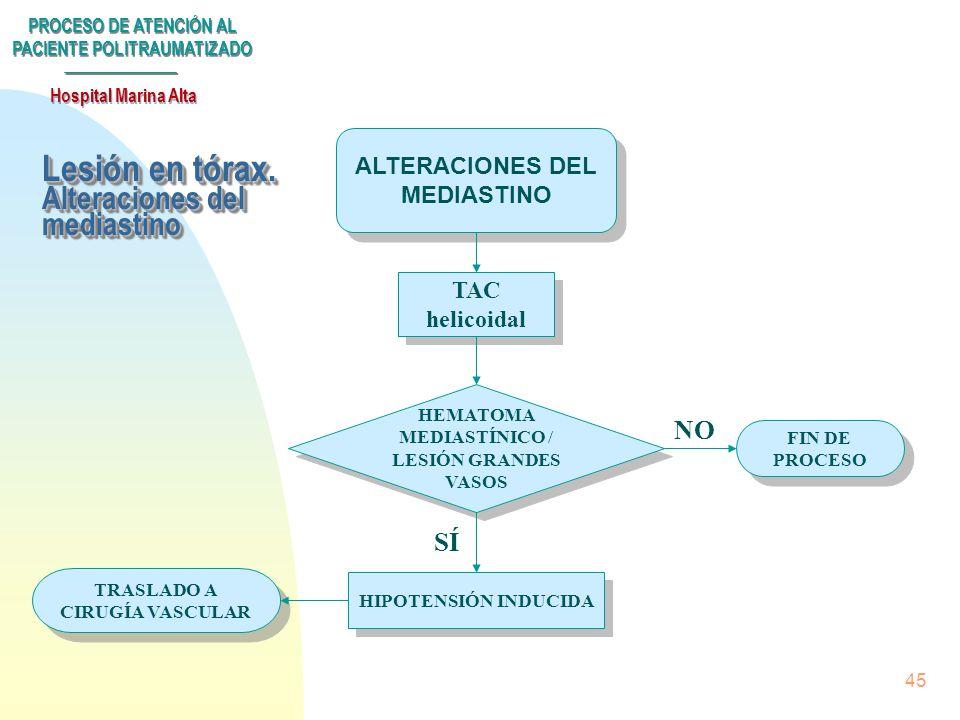 Lesión en tórax. Alteraciones del mediastino