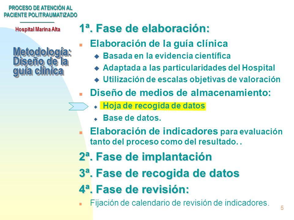Metodología: Diseño de la guía clínica