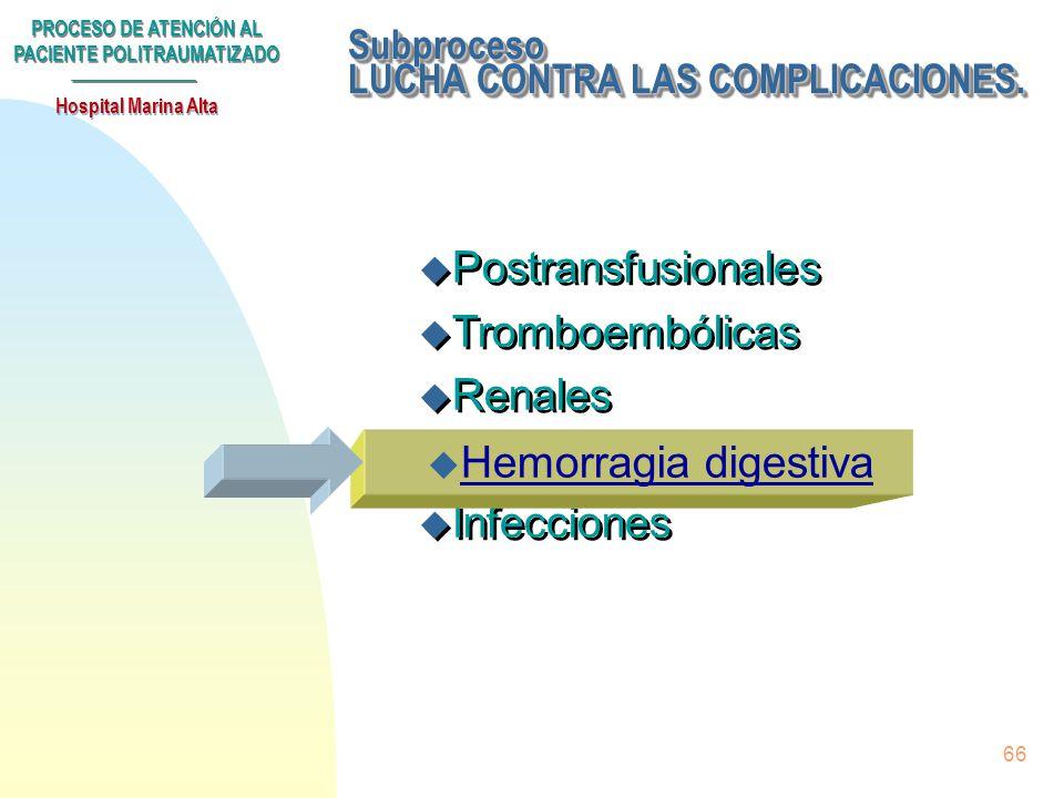 Subproceso LUCHA CONTRA LAS COMPLICACIONES.