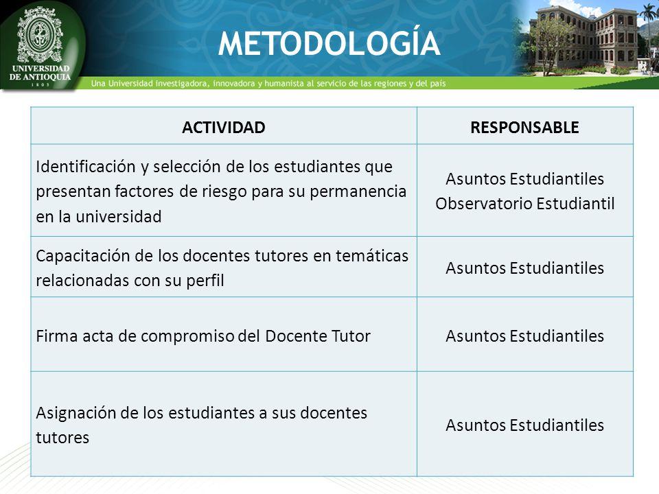 METODOLOGÍA ACTIVIDAD RESPONSABLE