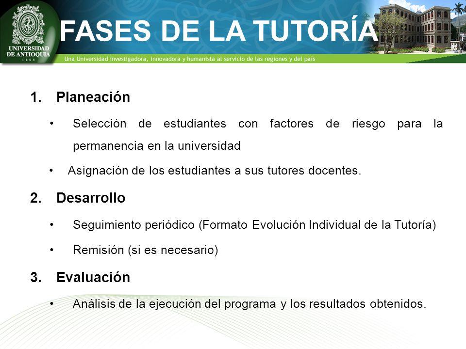 FASES DE LA TUTORÍA Planeación Desarrollo 3. Evaluación