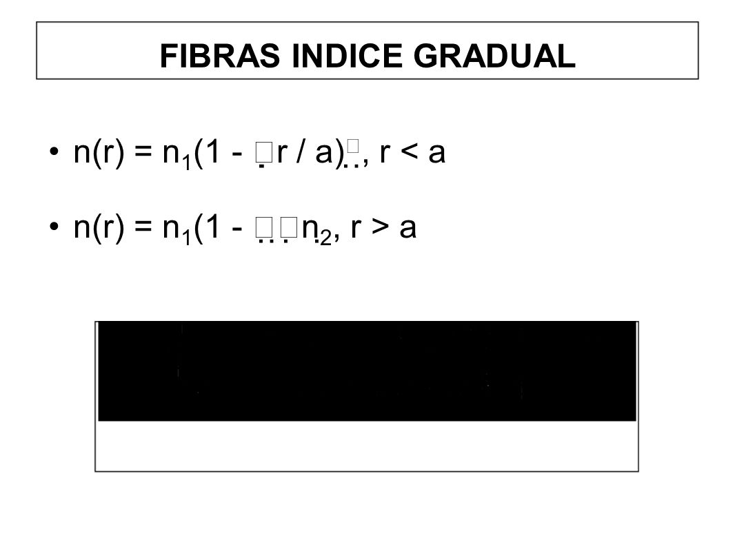 n(r) = n1(1 - r / a), r < a n(r) = n1(1 - n2, r > a