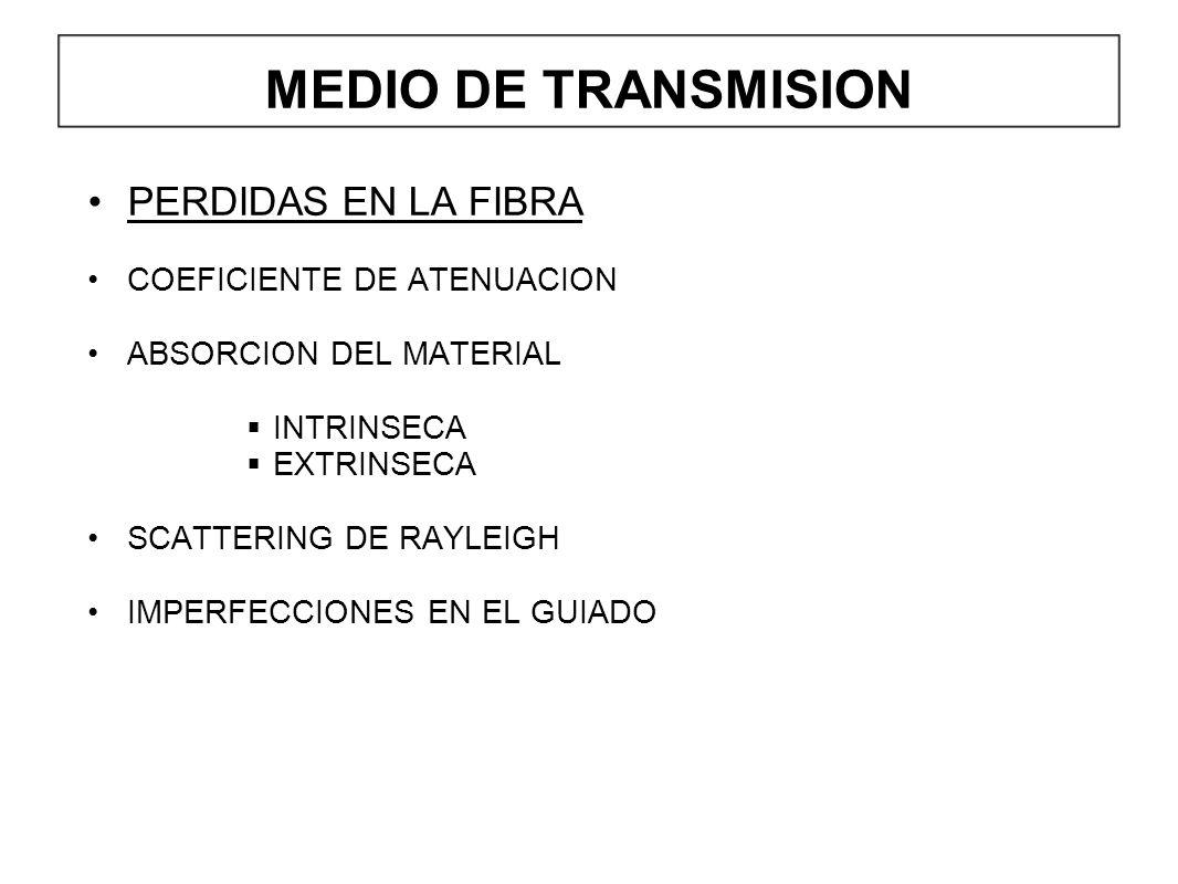 MEDIO DE TRANSMISION PERDIDAS EN LA FIBRA COEFICIENTE DE ATENUACION