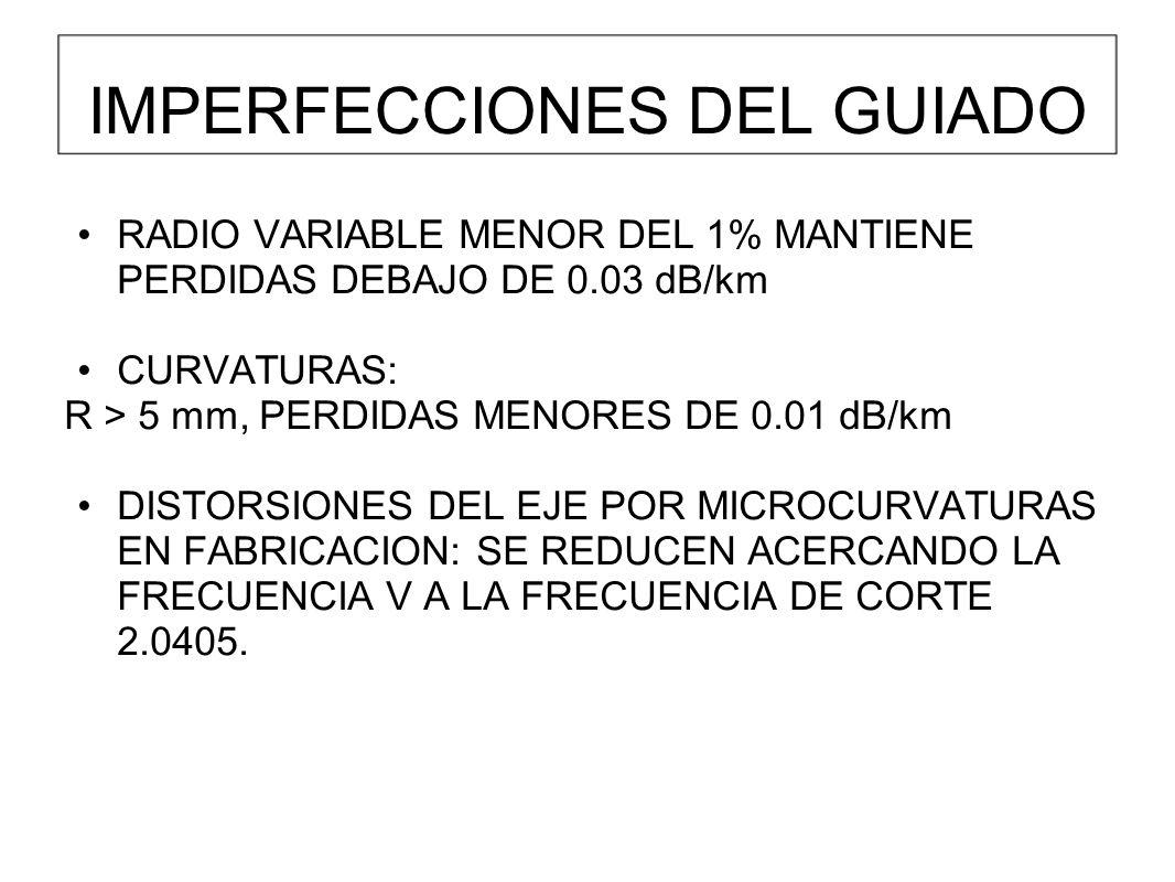 IMPERFECCIONES DEL GUIADO