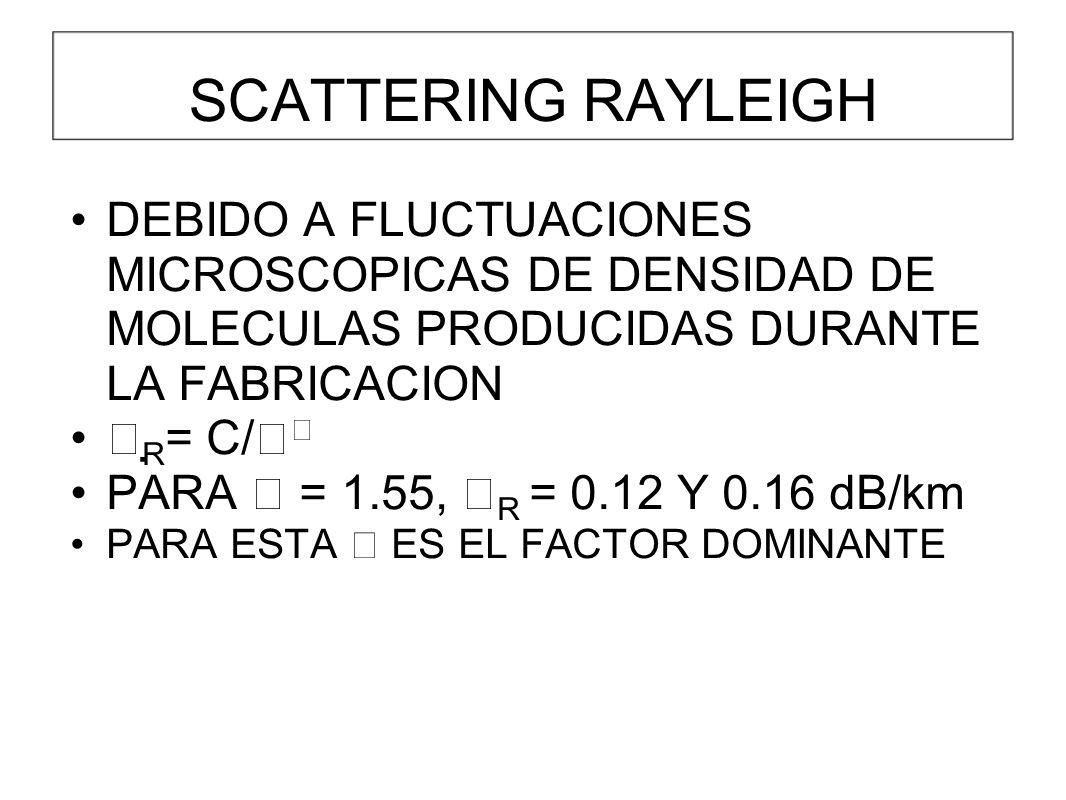 SCATTERING RAYLEIGH DEBIDO A FLUCTUACIONES MICROSCOPICAS DE DENSIDAD DE MOLECULAS PRODUCIDAS DURANTE LA FABRICACION.