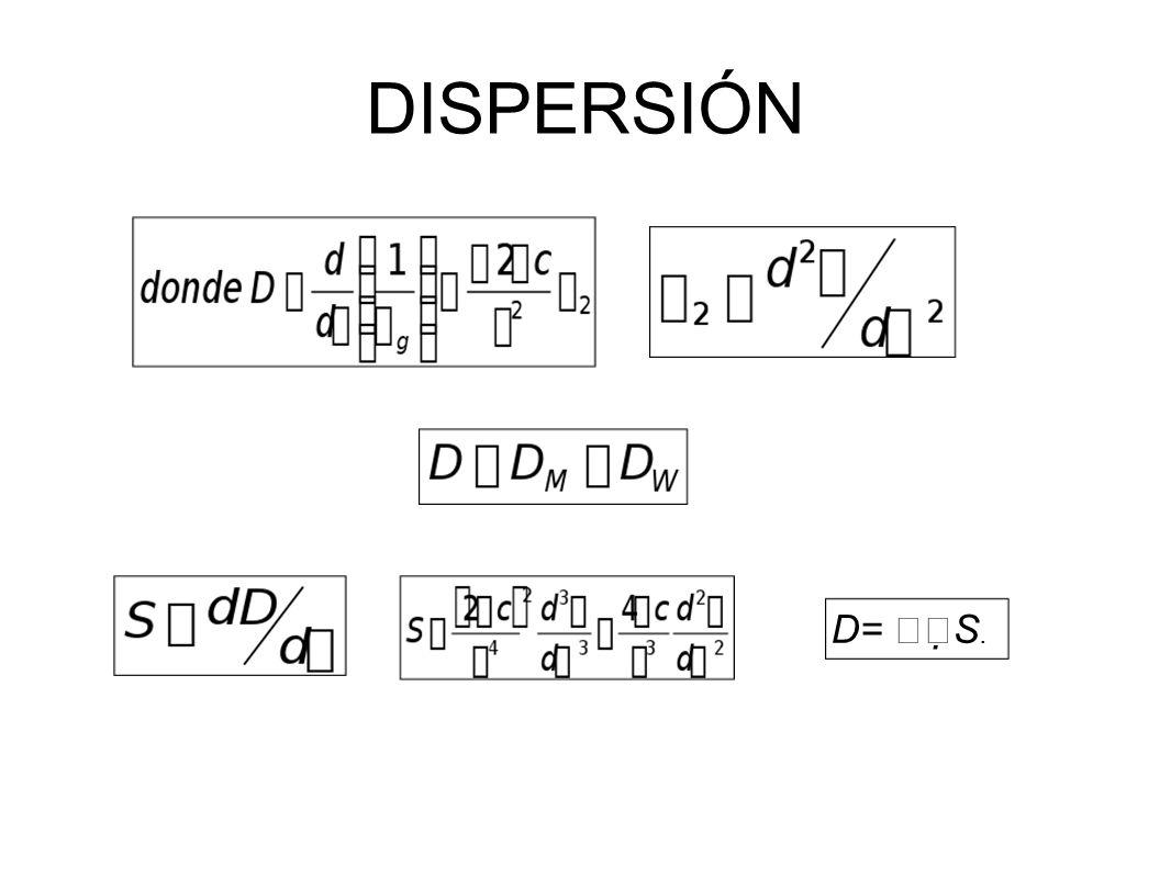 DISPERSIÓN D= S.