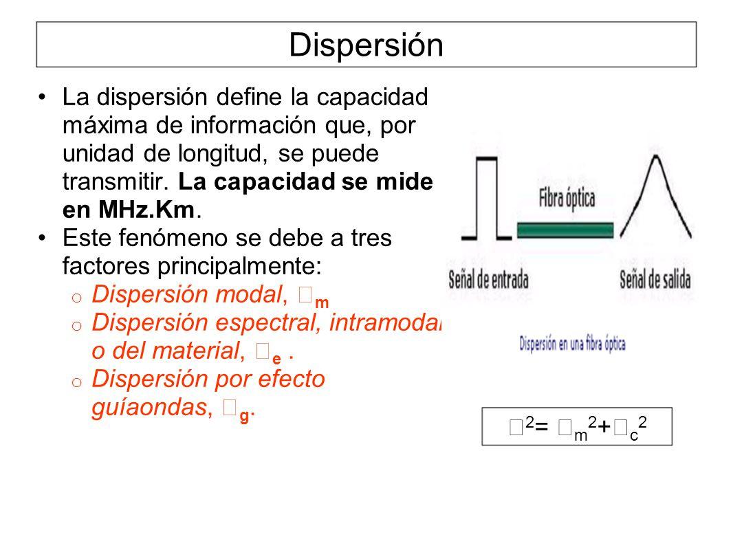 Dispersión La dispersión define la capacidad máxima de información que, por unidad de longitud, se puede transmitir. La capacidad se mide en MHz.Km.