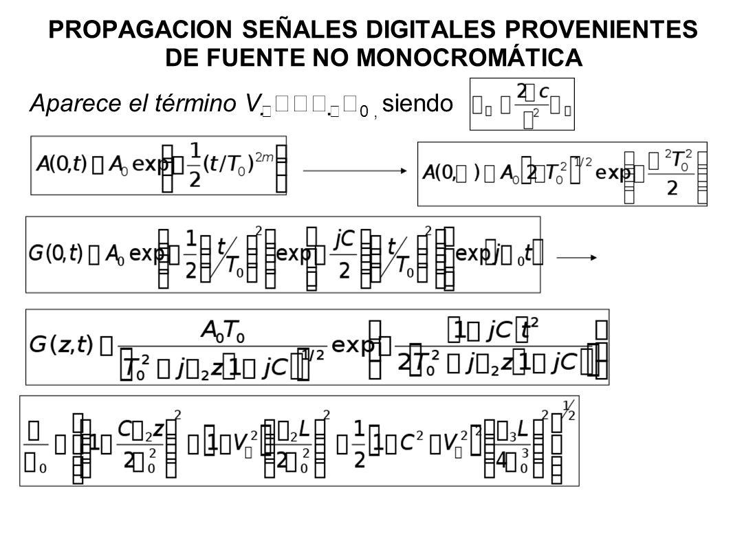 PROPAGACION SEÑALES DIGITALES PROVENIENTES DE FUENTE NO MONOCROMÁTICA