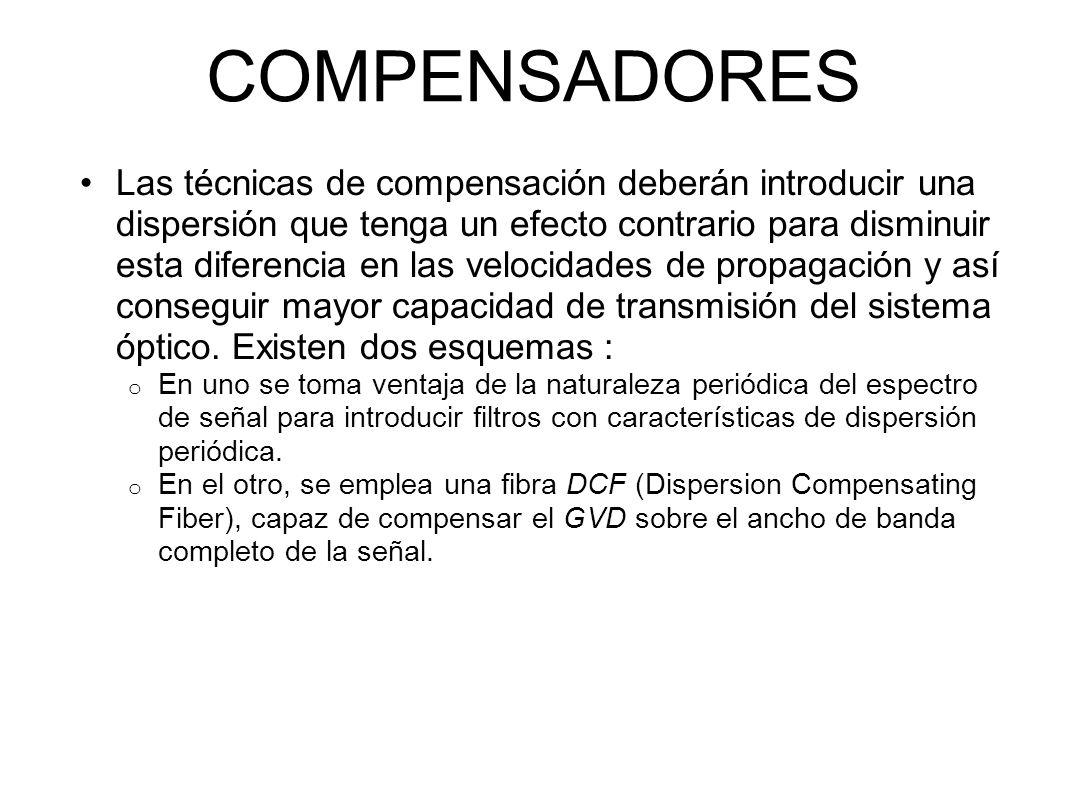 COMPENSADORES