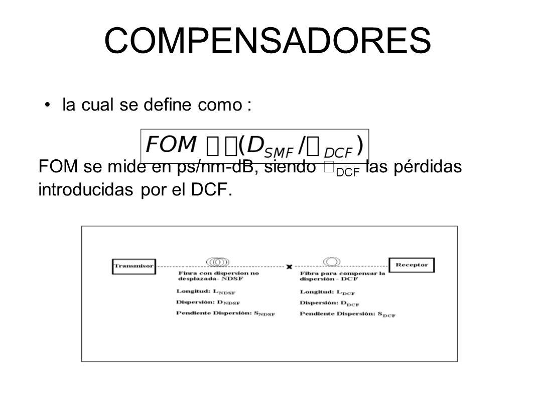 COMPENSADORES la cual se define como :