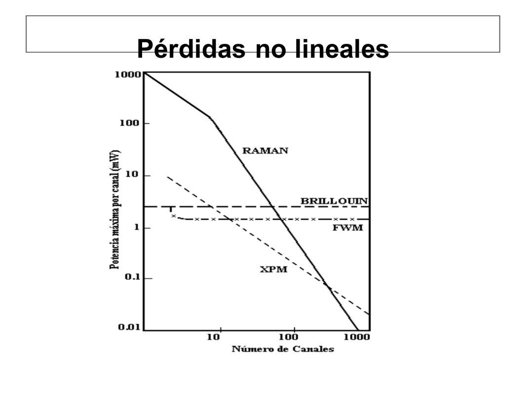 Pérdidas no lineales