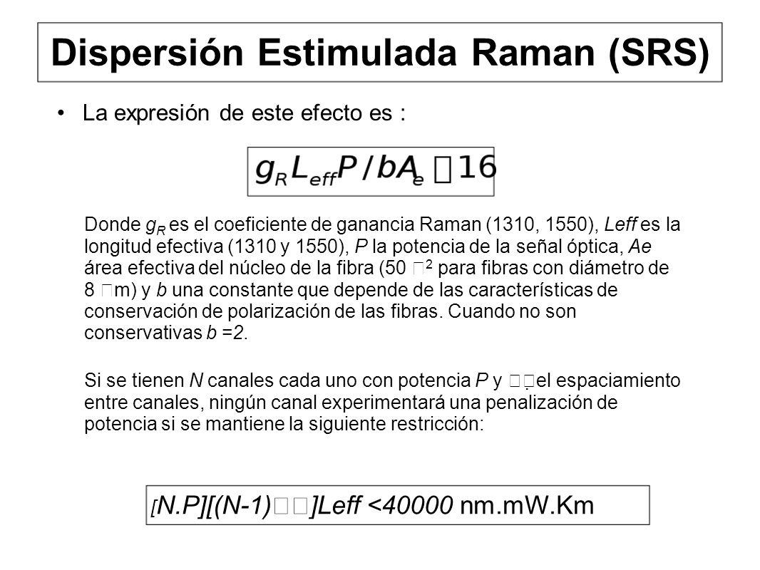 Dispersión Estimulada Raman (SRS)