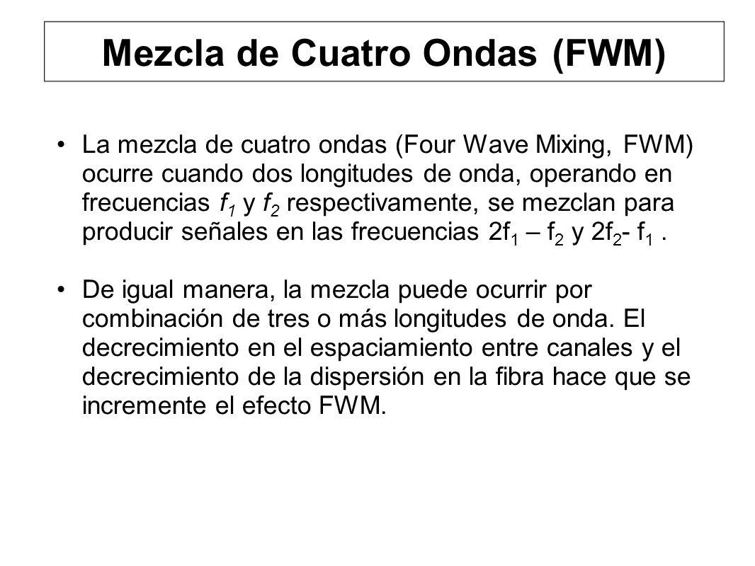 Mezcla de Cuatro Ondas (FWM)
