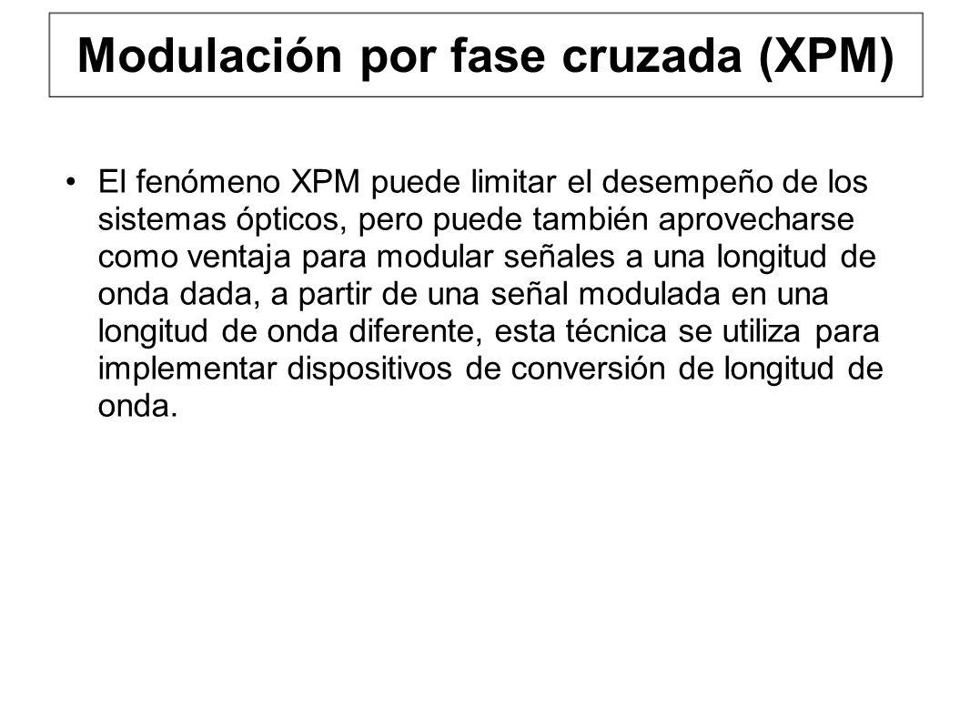 Modulación por fase cruzada (XPM)