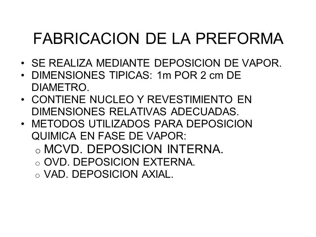 FABRICACION DE LA PREFORMA