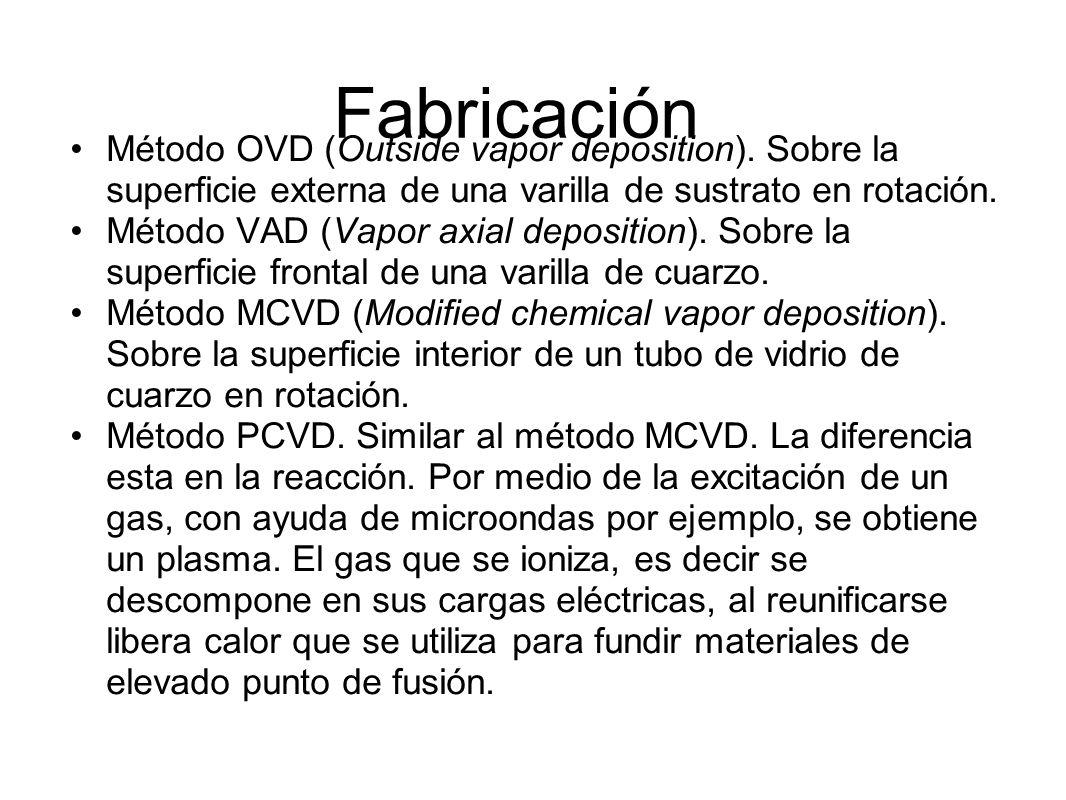 Fabricación Método OVD (Outside vapor deposition). Sobre la superficie externa de una varilla de sustrato en rotación.