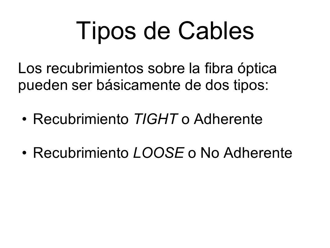Tipos de Cables Los recubrimientos sobre la fibra óptica pueden ser básicamente de dos tipos: Recubrimiento TIGHT o Adherente.