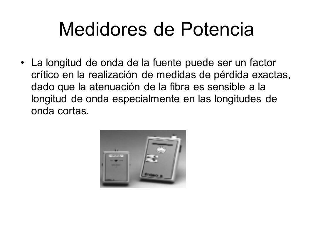 Medidores de Potencia