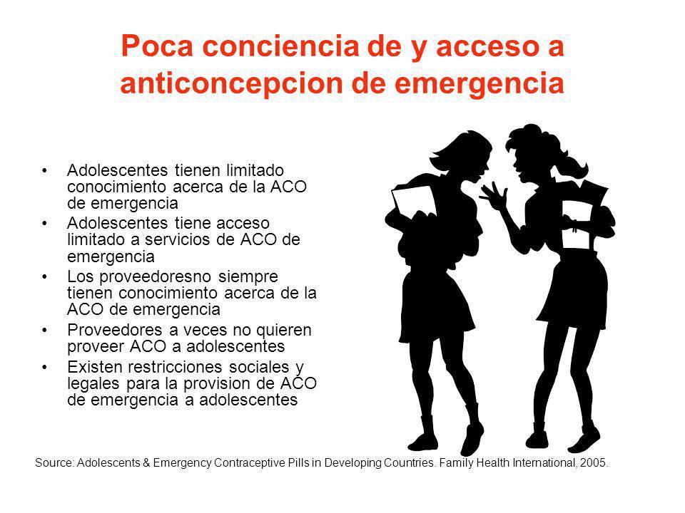 Poca conciencia de y acceso a anticoncepcion de emergencia