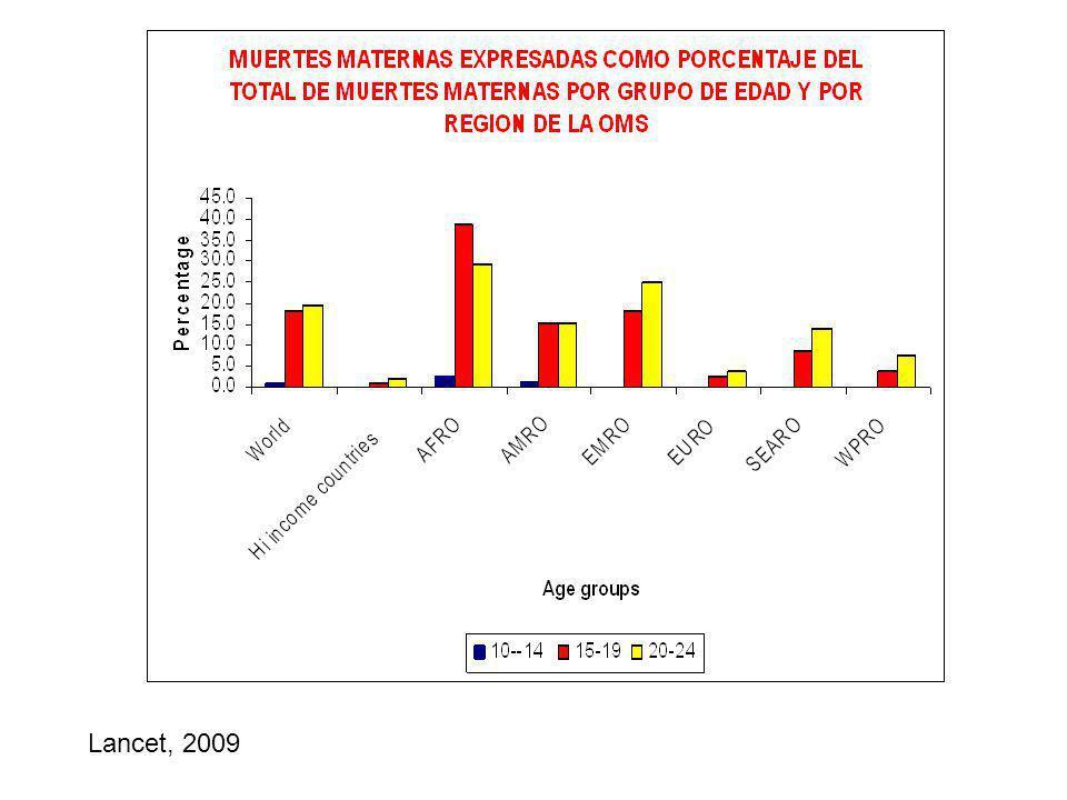 Lancet, 2009