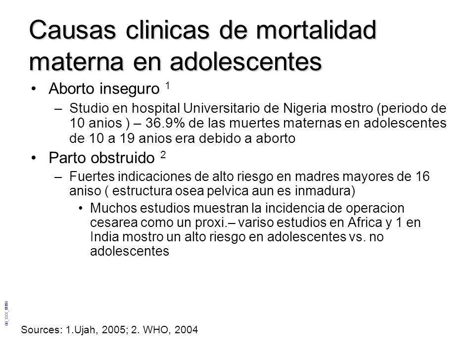 Causas clinicas de mortalidad materna en adolescentes