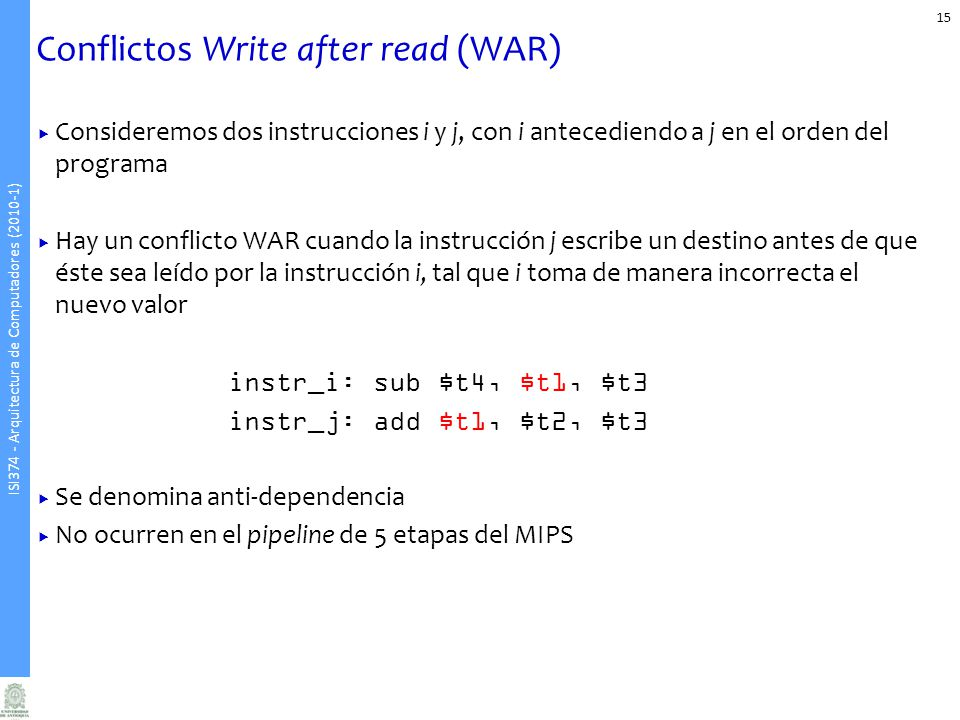 Conflictos Write after read (WAR)