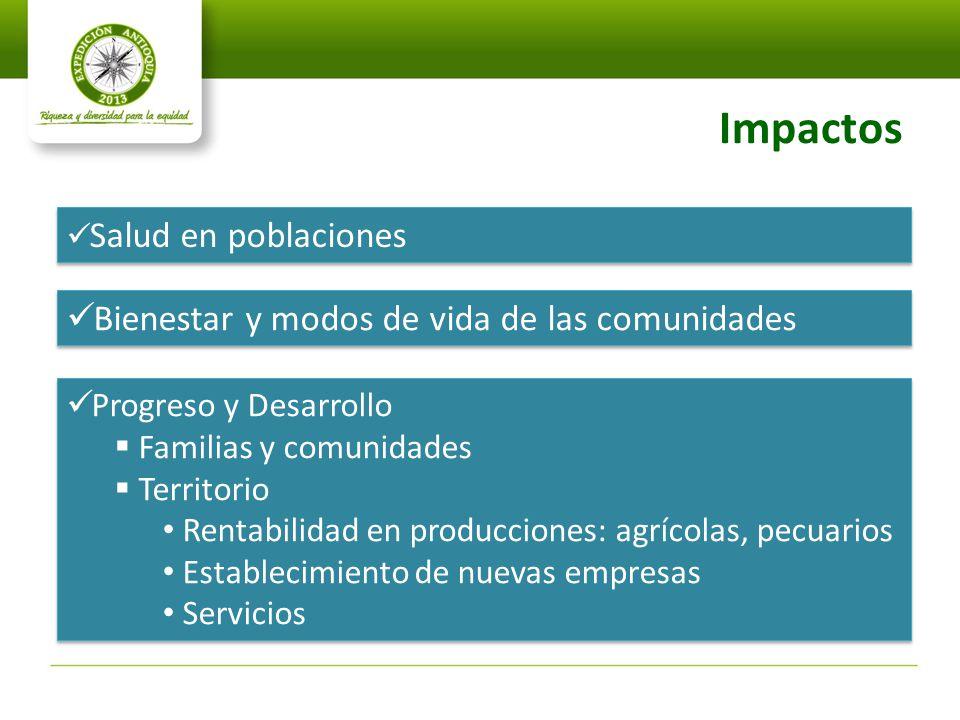 Impactos Bienestar y modos de vida de las comunidades