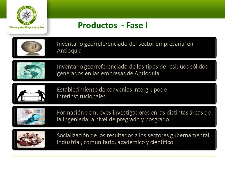 Productos - Fase I Inventario georreferenciado del sector empresarial en Antioquia.