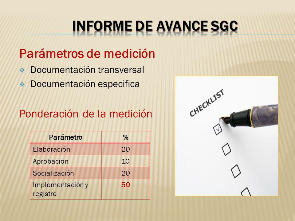 Informe de avance sgc Parámetros de medición