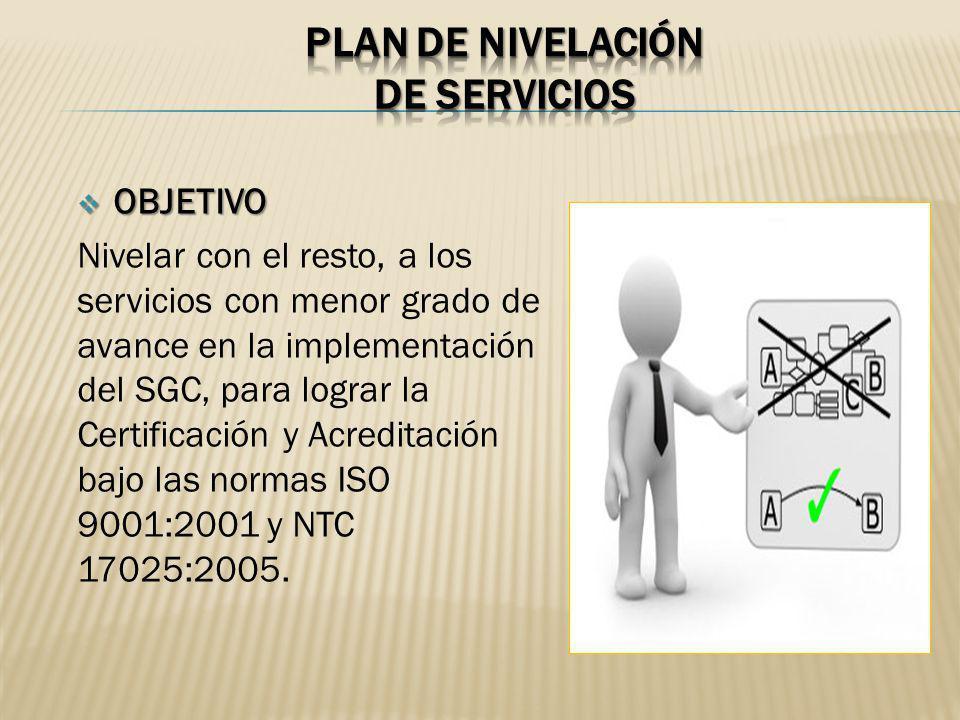 Plan de nivelación de servicios