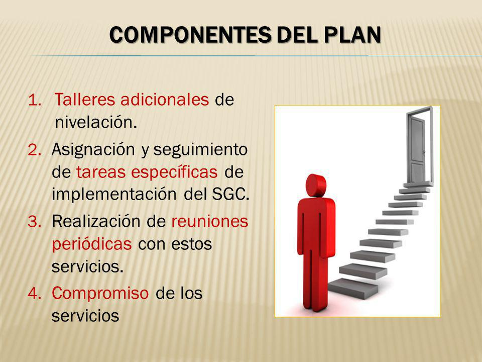 COMPONENTES DEL PLAN Talleres adicionales de nivelación.
