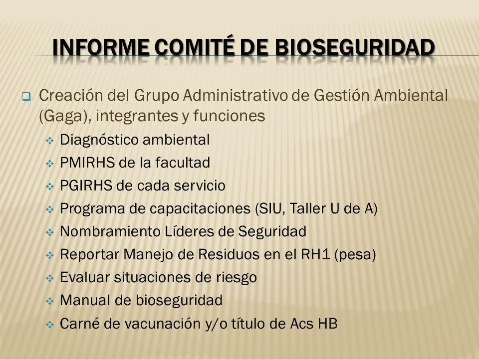 Informe comité de bioseguridad