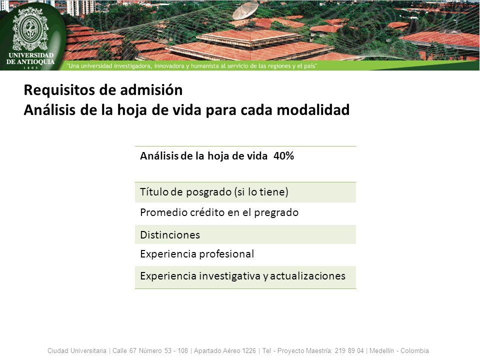 Requisitos de admisión Análisis de la hoja de vida para cada modalidad