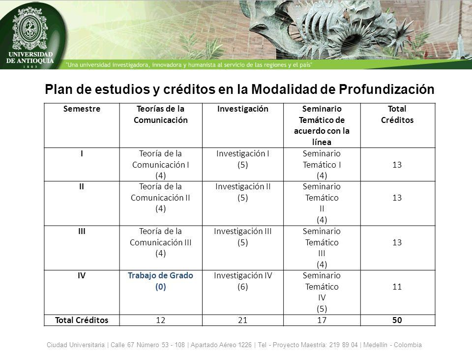 Plan de estudios y créditos en la Modalidad de Profundización