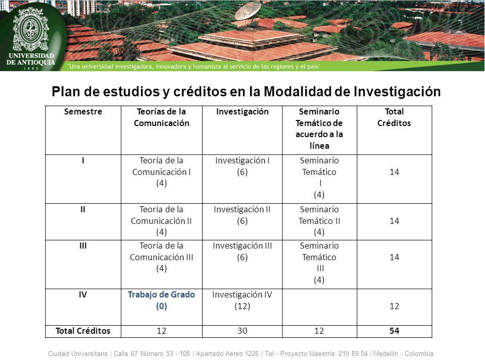 Plan de estudios y créditos en la Modalidad de Investigación