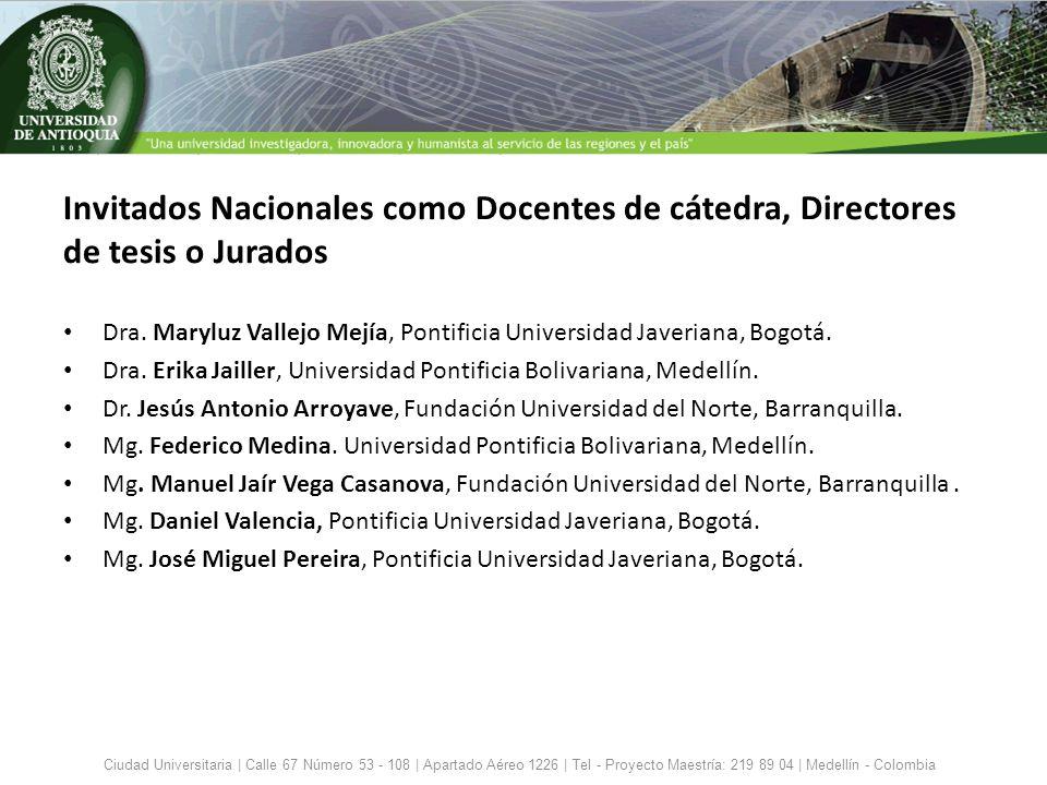 Invitados Nacionales como Docentes de cátedra, Directores de tesis o Jurados