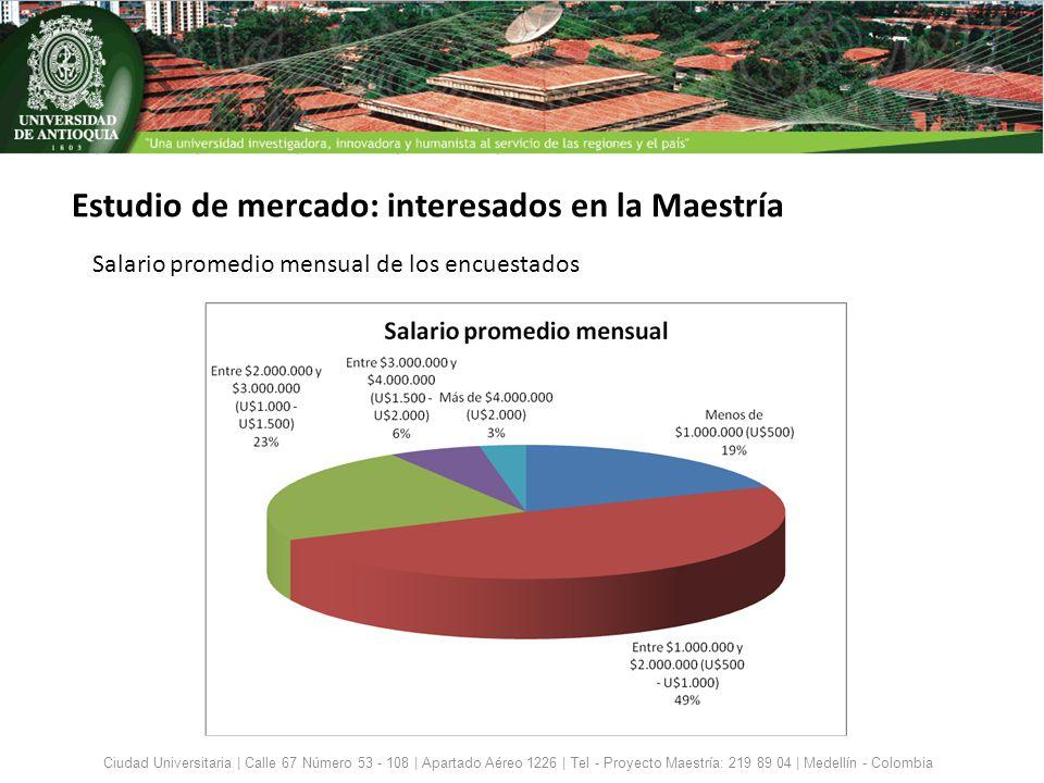 Estudio de mercado: interesados en la Maestría
