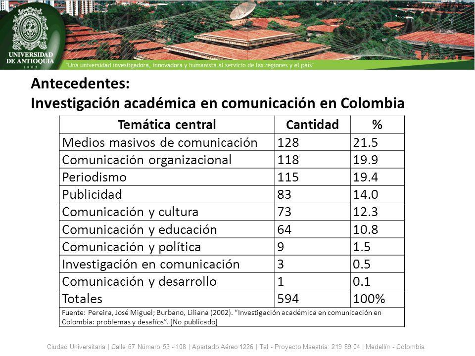 Antecedentes: Investigación académica en comunicación en Colombia