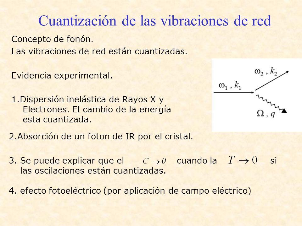 Cuantización de las vibraciones de red