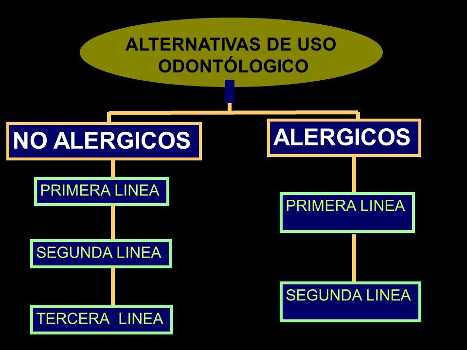 ALERGICOS NO ALERGICOS ALTERNATIVAS DE USO ODONTÓLOGICO PRIMERA LINEA