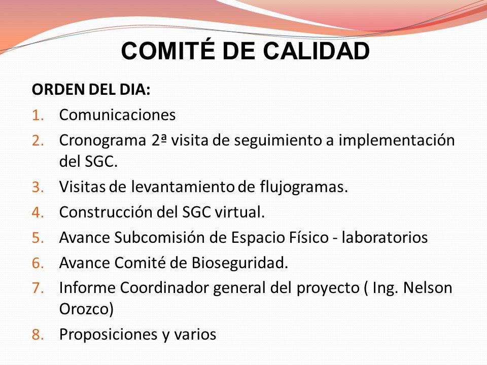 COMITÉ DE CALIDAD ORDEN DEL DIA: Comunicaciones