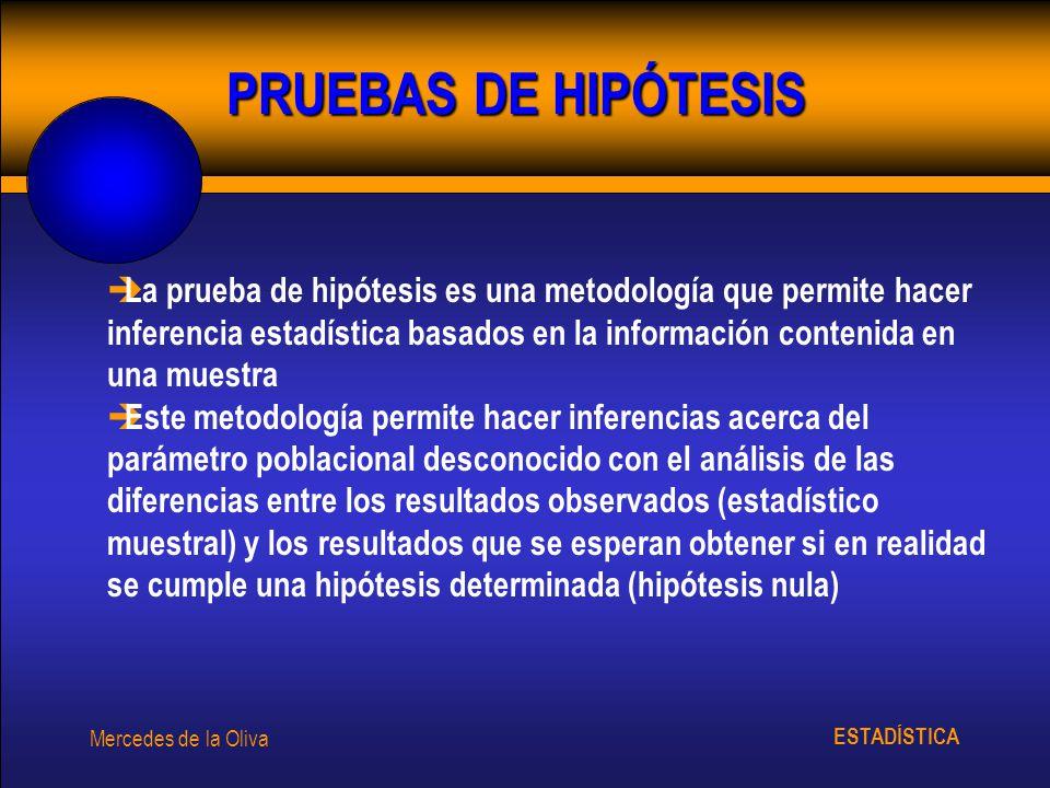 PRUEBAS DE HIPÓTESIS