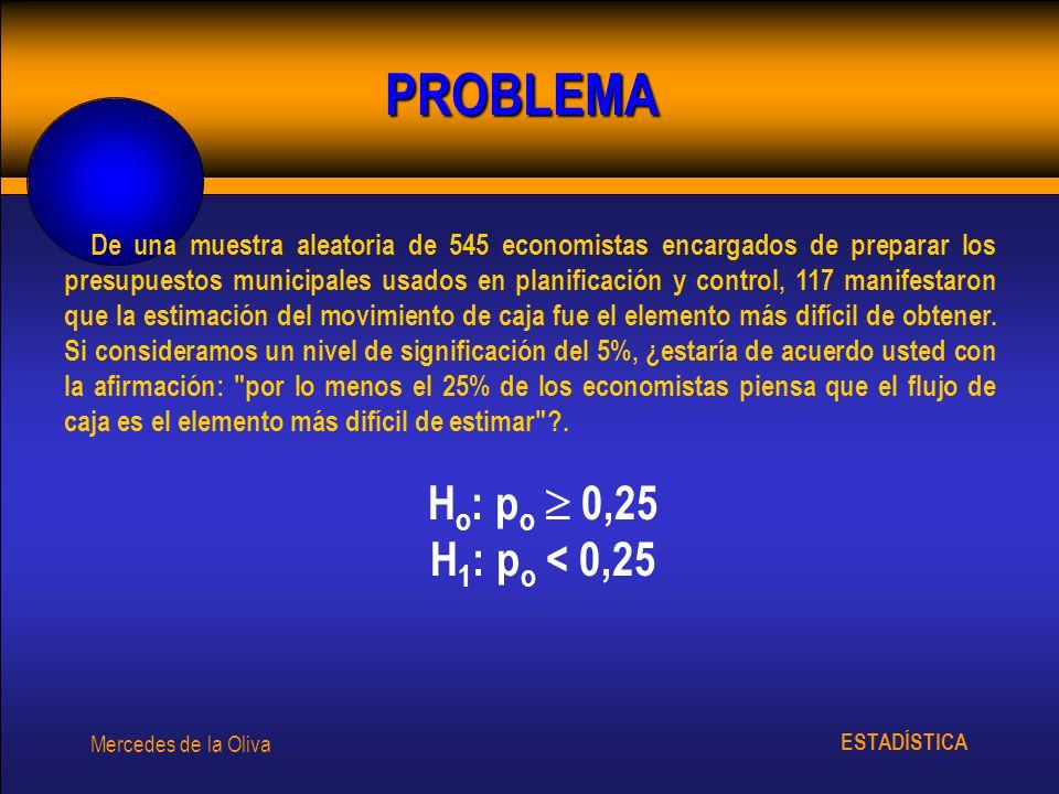 PROBLEMA Ho: po  0,25 H1: po < 0,25