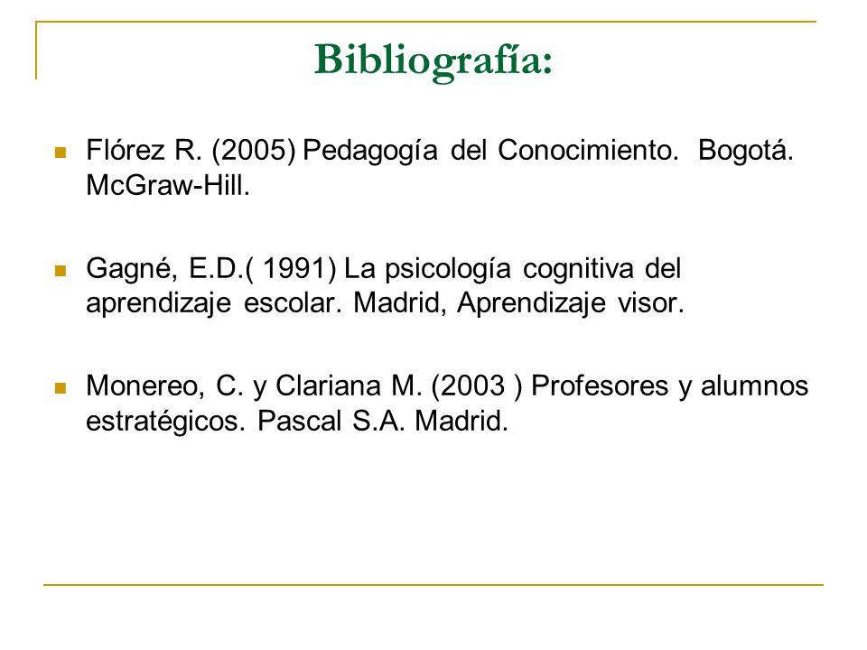 Bibliografía: Flórez R. (2005) Pedagogía del Conocimiento. Bogotá. McGraw-Hill.